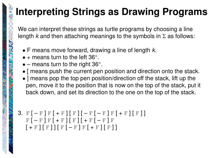 Interpreting Strings as Drawing Programs