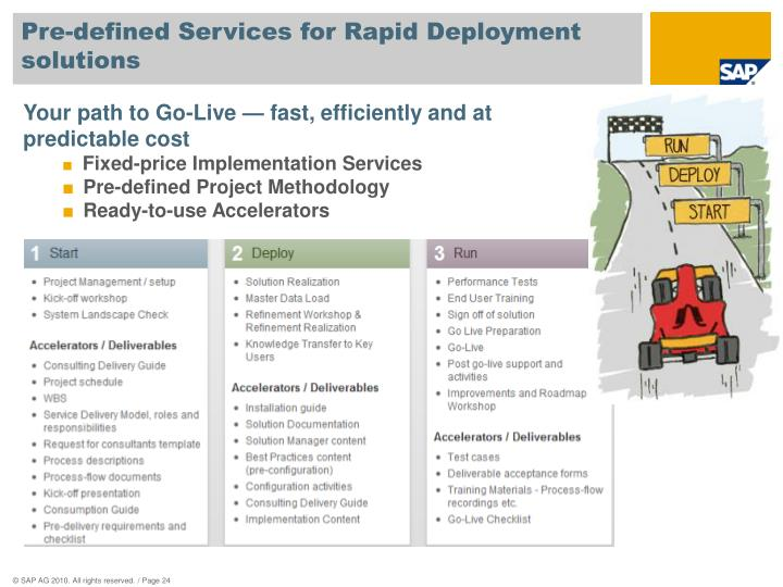 Pre-defined Services for Rapid Deployment solutions