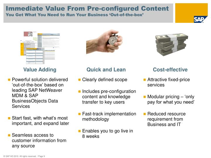 Immediate Value From Pre-configured Content