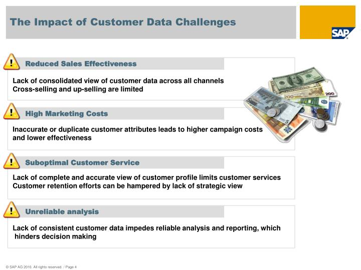 The Impact of Customer Data Challenges