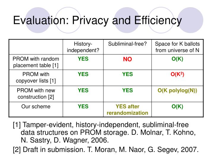 Evaluation: Privacy and Efficiency