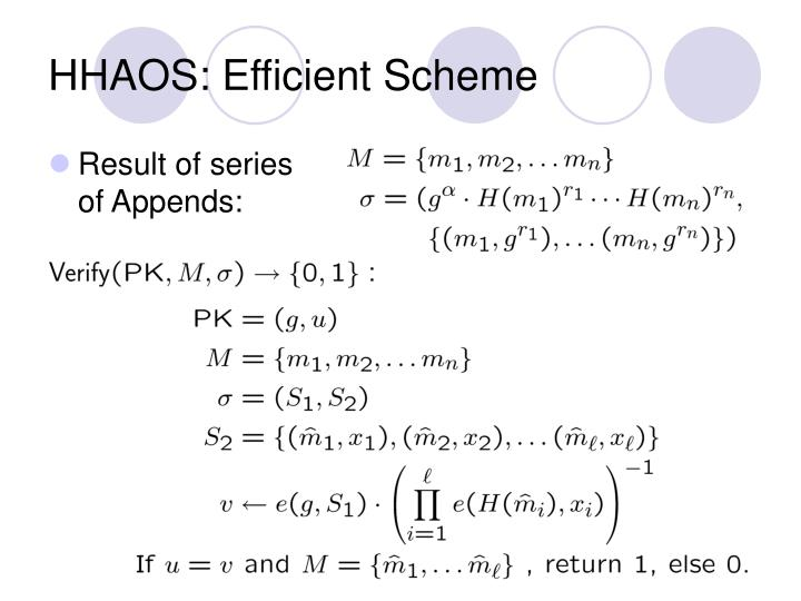 HHAOS: Efficient Scheme