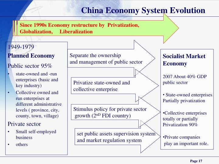 Since 1990s Economy restructure by  Privatization,     Globalization,     Liberalization