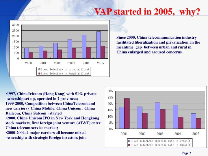 VAP started in 2005,  why?