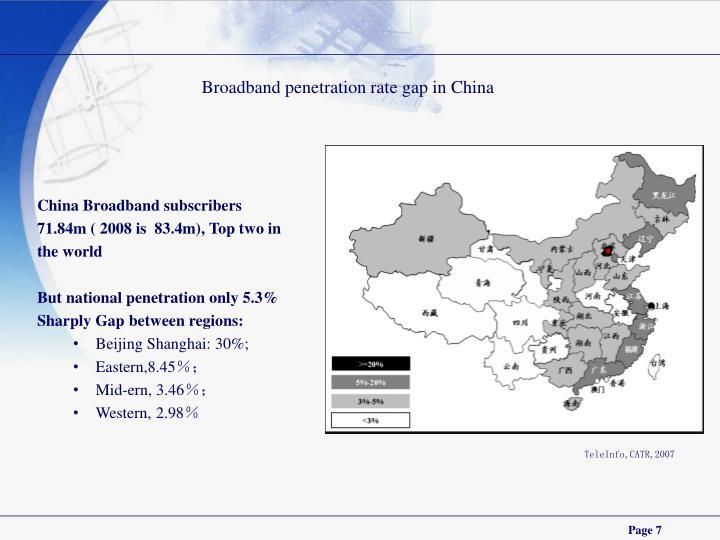 Broadband penetration rate gap in China
