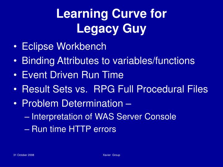Learning Curve for