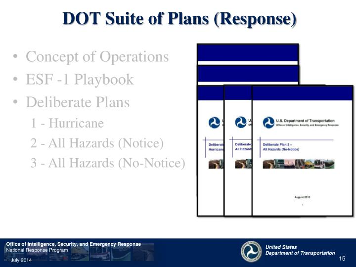 DOT Suite of Plans (Response)