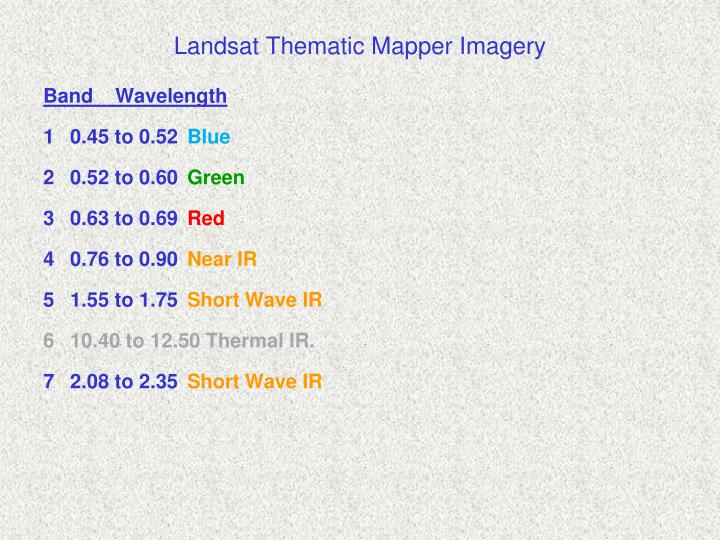 Landsat Thematic Mapper Imagery