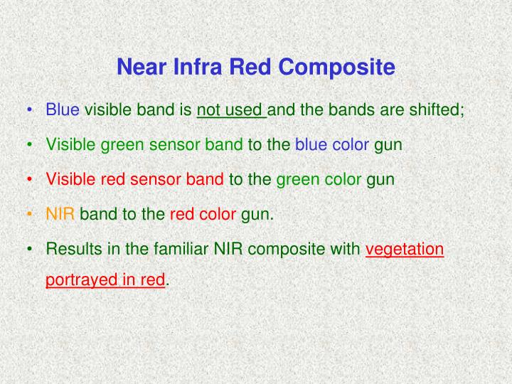 Near Infra Red Composite