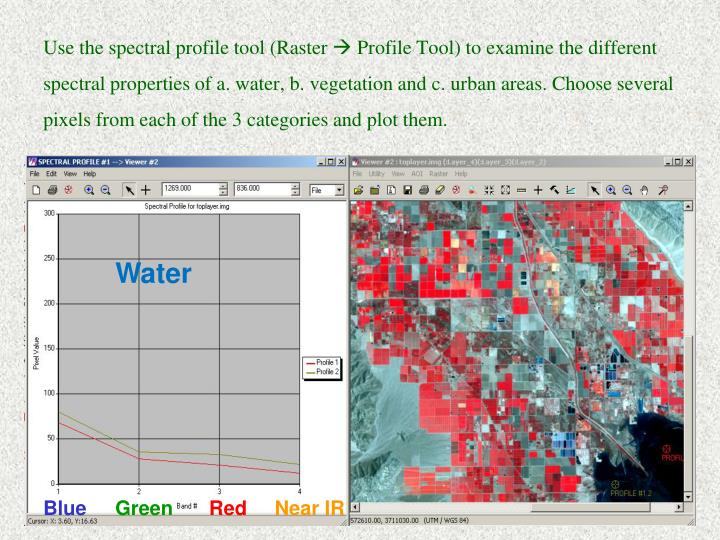 Use the spectral profile tool (Raster