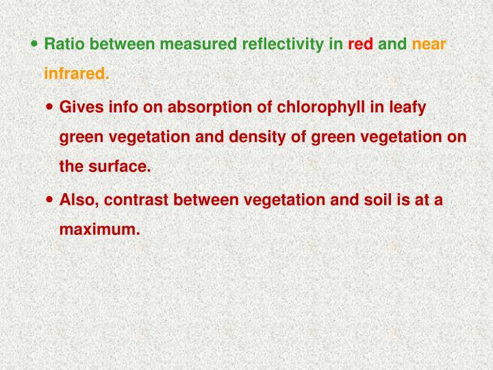 Ratio between measured reflectivity in