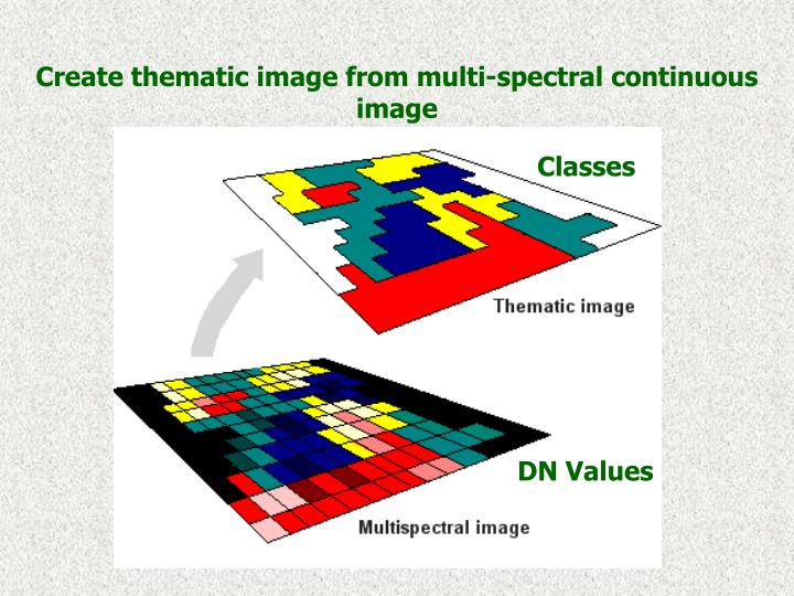 Create thematic image from multi-spectral continuous image