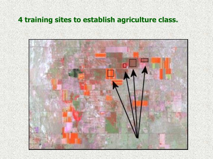 4 training sites to establish agriculture class.