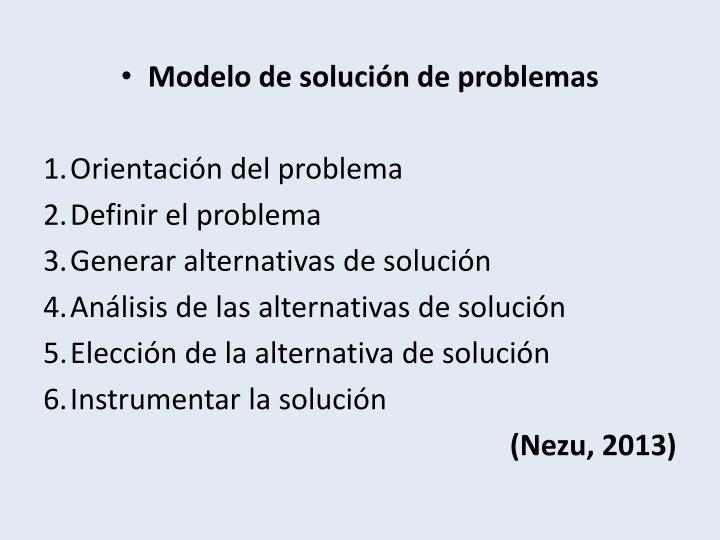 Modelo de solución de problemas
