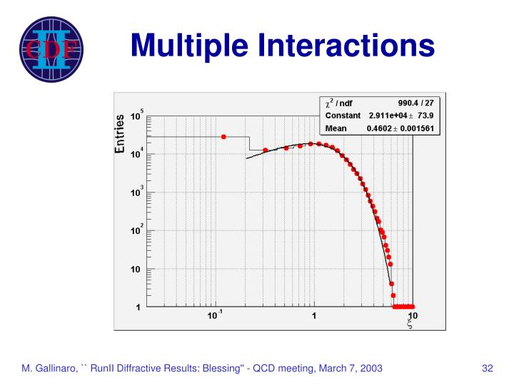 Multiple Interactions