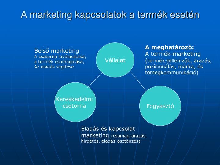 A marketing kapcsolatok a termék esetén