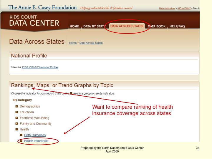Want to compare ranking of health insurance coverage across states