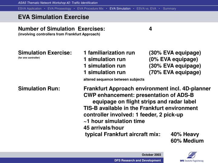 ESVA Application   •   EVA Phraseology   •   EVA Procedure Mix   •