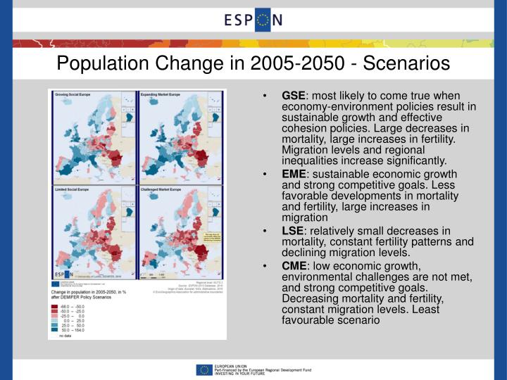 Population Change in 2005-2050 - Scenarios