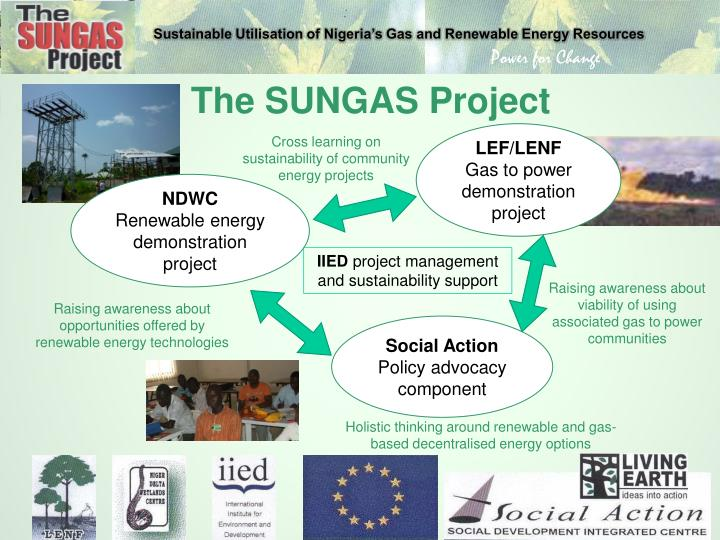 The SUNGAS Project