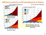 different scenarios of np development in russia