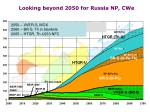 looking beyond 2050 for russia np cwe