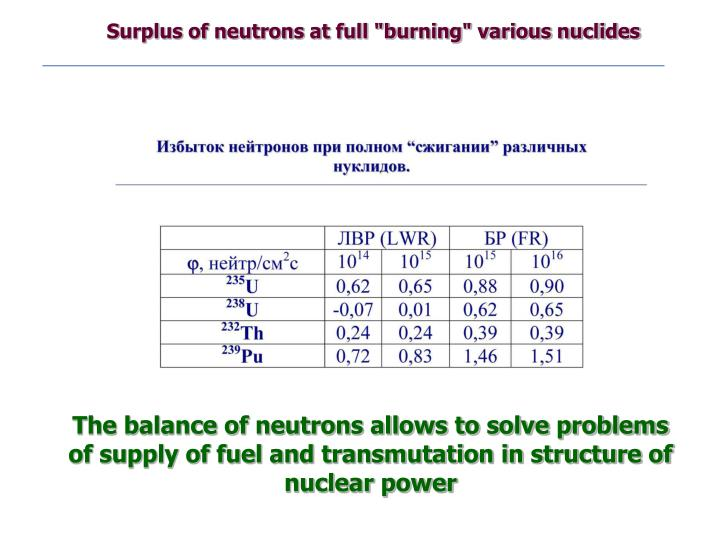 "Surplus of neutrons at full ""burning"" various nuclides"