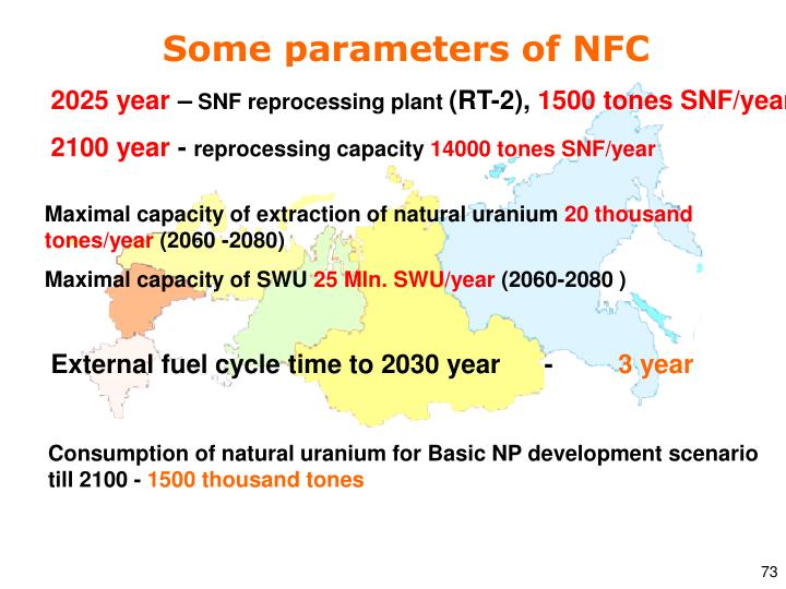 Some parameters of NFC
