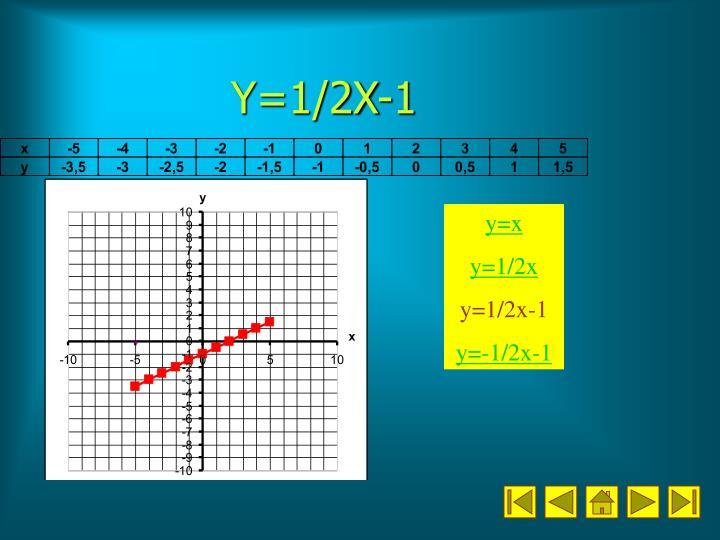 Y=1/2X-1