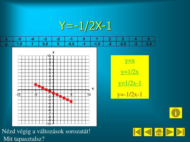 Y=-1/2X-1