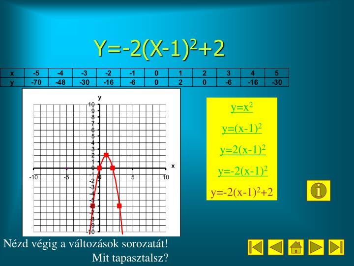 Y=-2(X-1)
