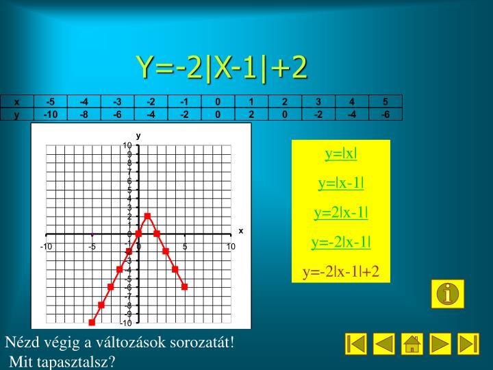 Y=-2|X-1|+2