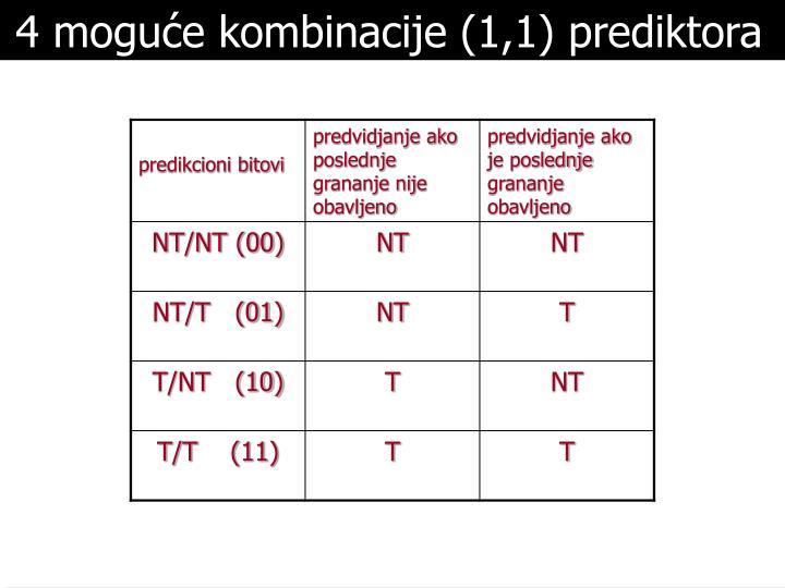 4 moguće kombinacije (1,1) prediktora