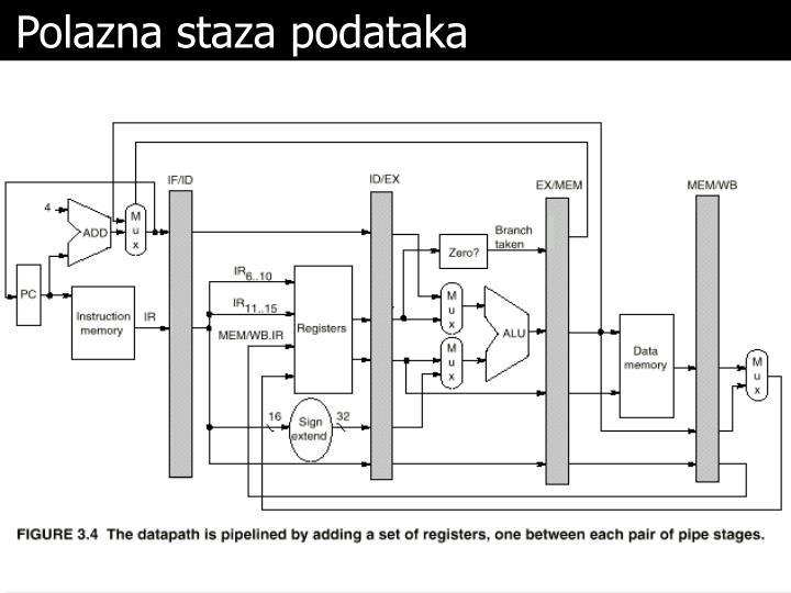 Polazna staza podataka