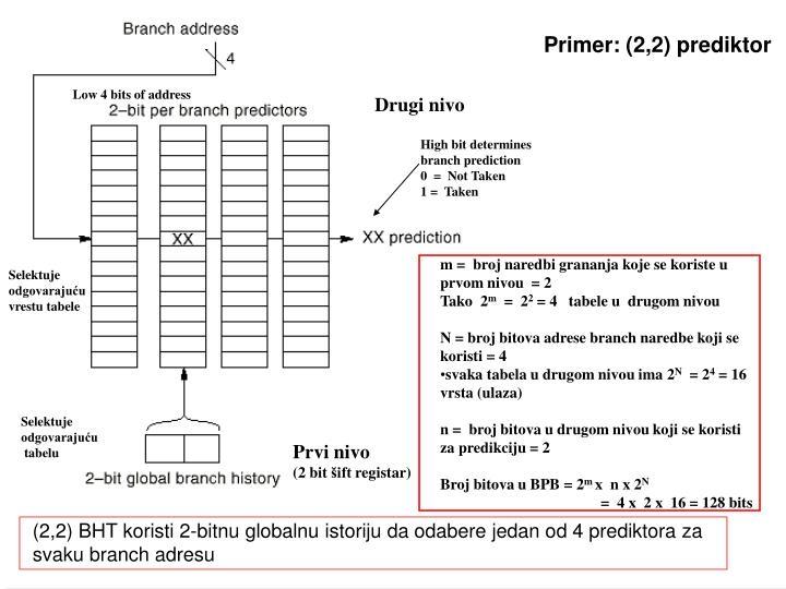 Primer: (2,2) prediktor