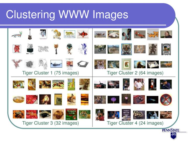 Clustering WWW Images