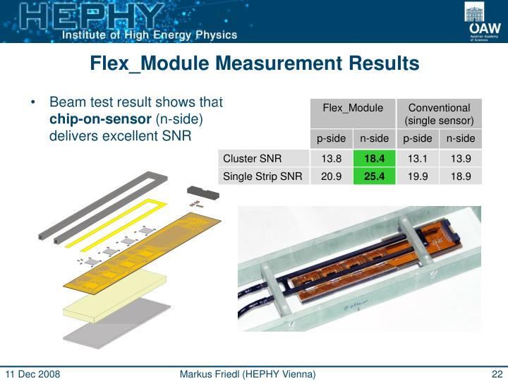 Flex_Module Measurement Results