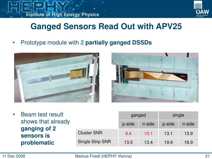 Ganged Sensors Read Out with APV25