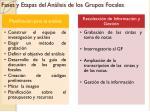 fases y etapas del an lisis de los grupos focales