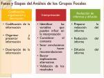 fases y etapas del an lisis de los grupos focales1