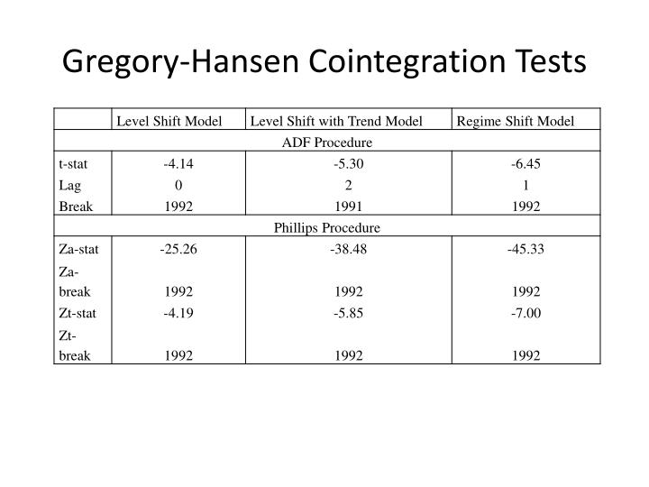 Gregory-Hansen