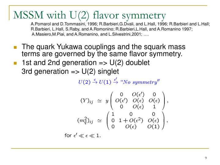 MSSM with U(2) flavor symmetry