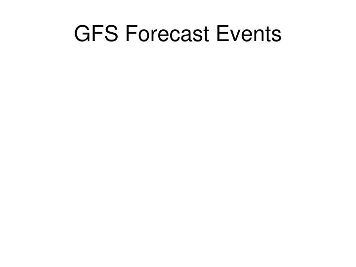 Gfs forecast events