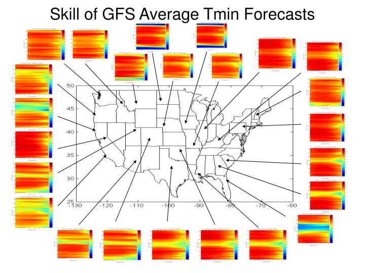Skill of GFS Average Tmin Forecasts