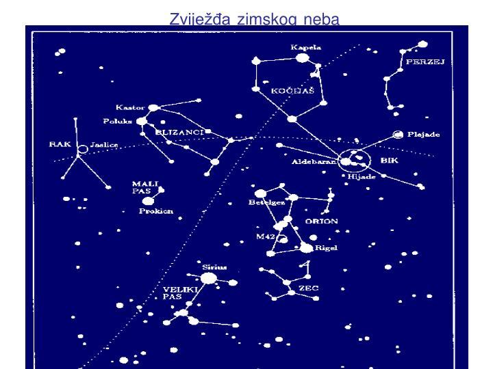 Zviježđa