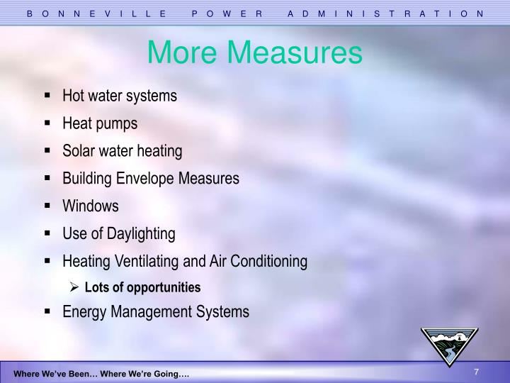 More Measures