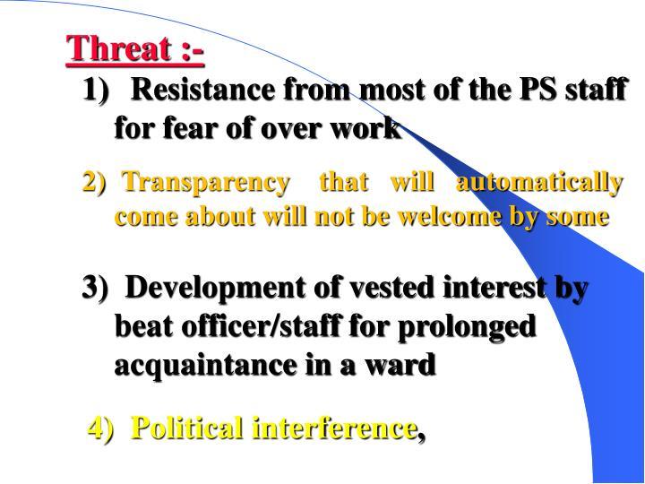 Threat :-