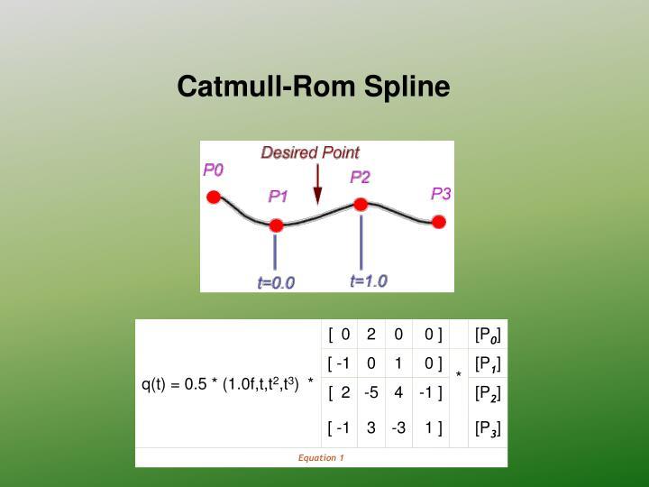 Catmull-Rom Spline