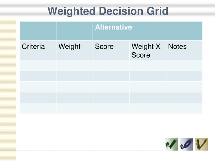Weighted Decision Grid