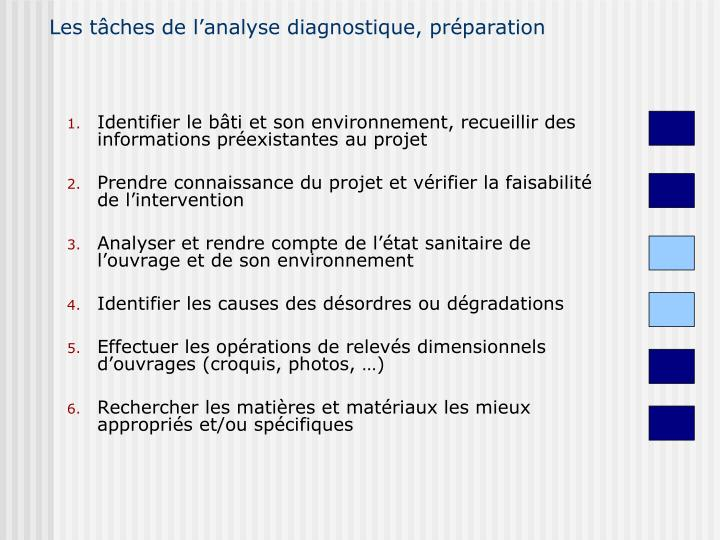 Les t ches de l analyse diagnostique pr paration